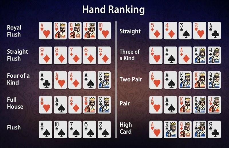Комбинаци В Покере