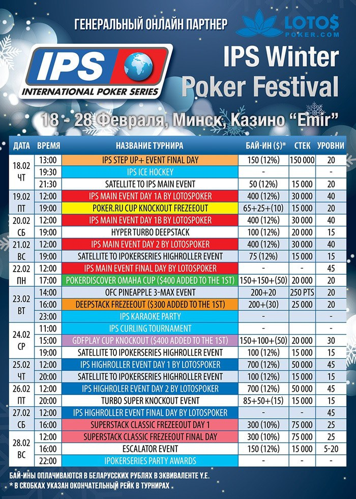 International Poker Series