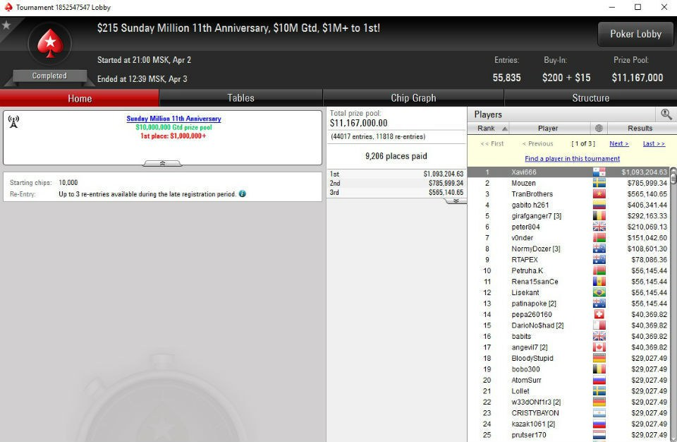 sunday million 11