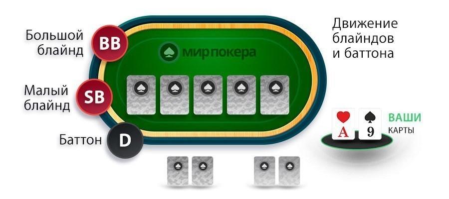 покер на гроші онлайн
